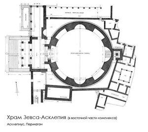 Асклепиус в Пергамоне (Sanctuary of Asclepius), план