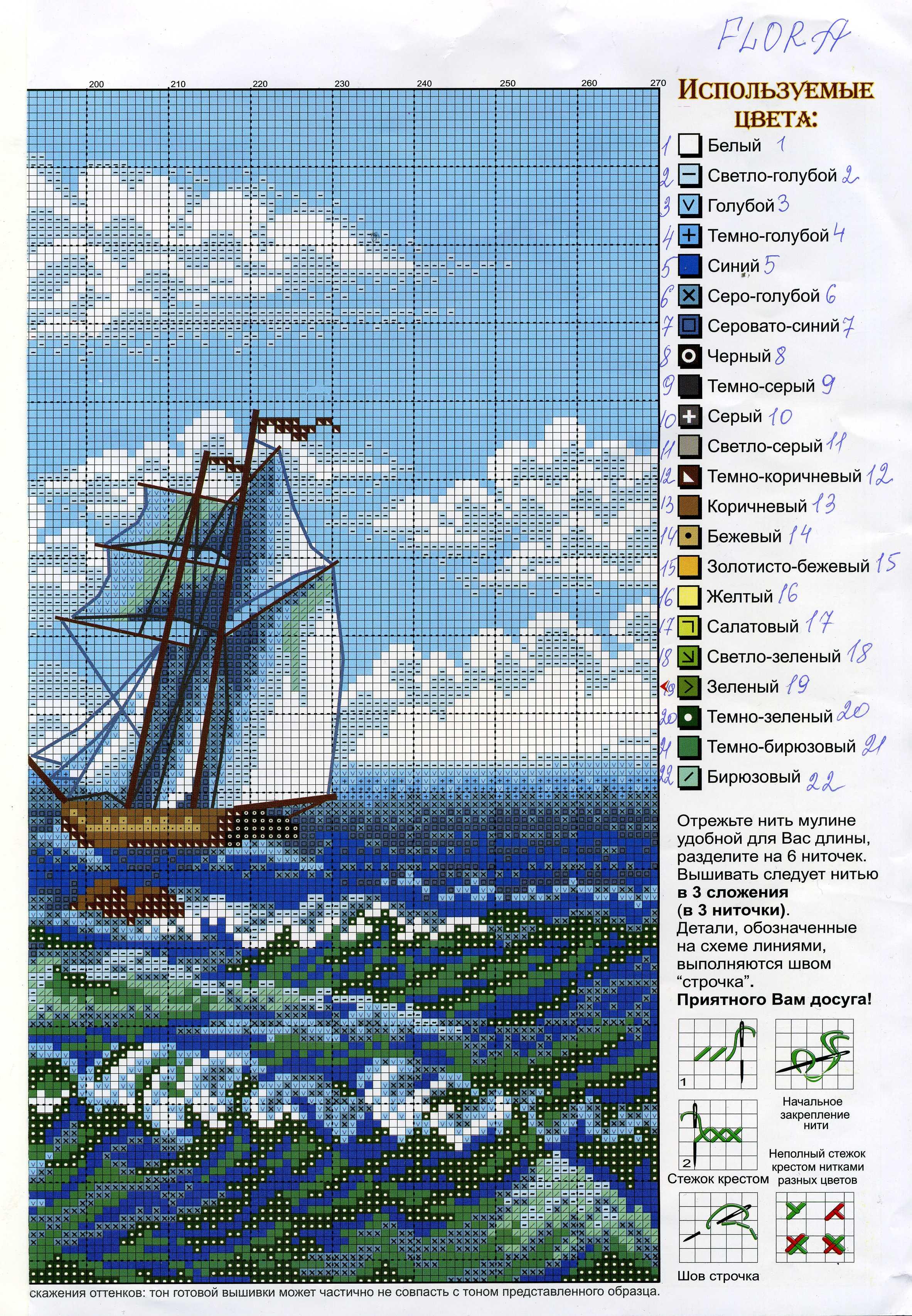 Картинки с морем для вышивки
