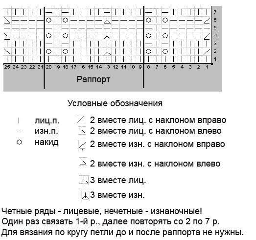 Схема каймы елочкой для белого платья