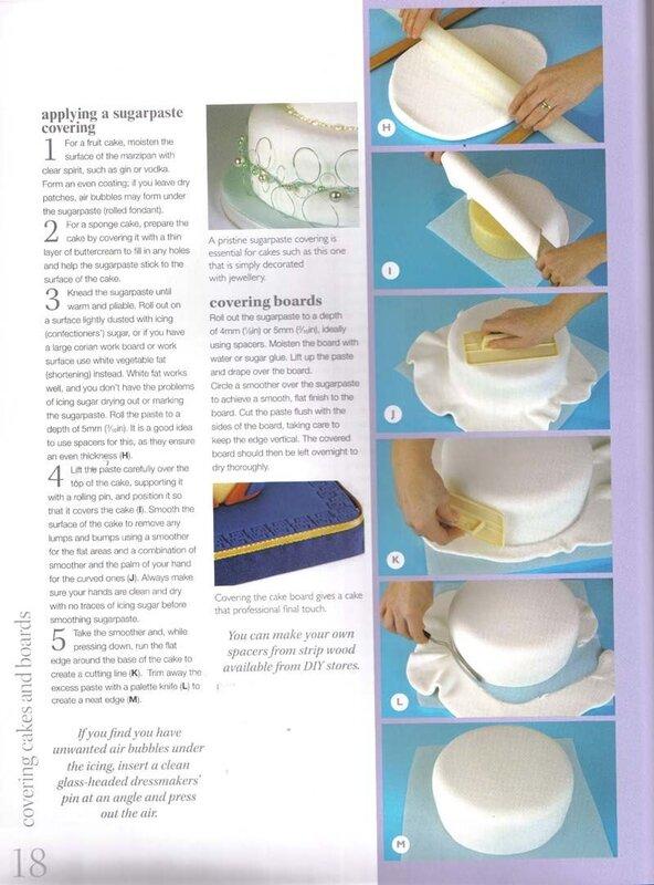 Торты из мастики рецепт пошаговый
