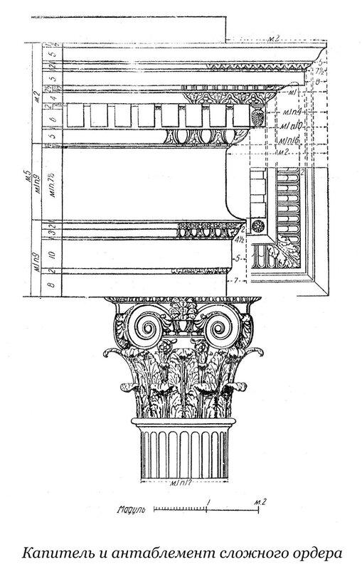 Капитель и антаблемент сложного ордера по Виньоле, чертеж