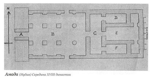 Храм в Амаде, Египет, план