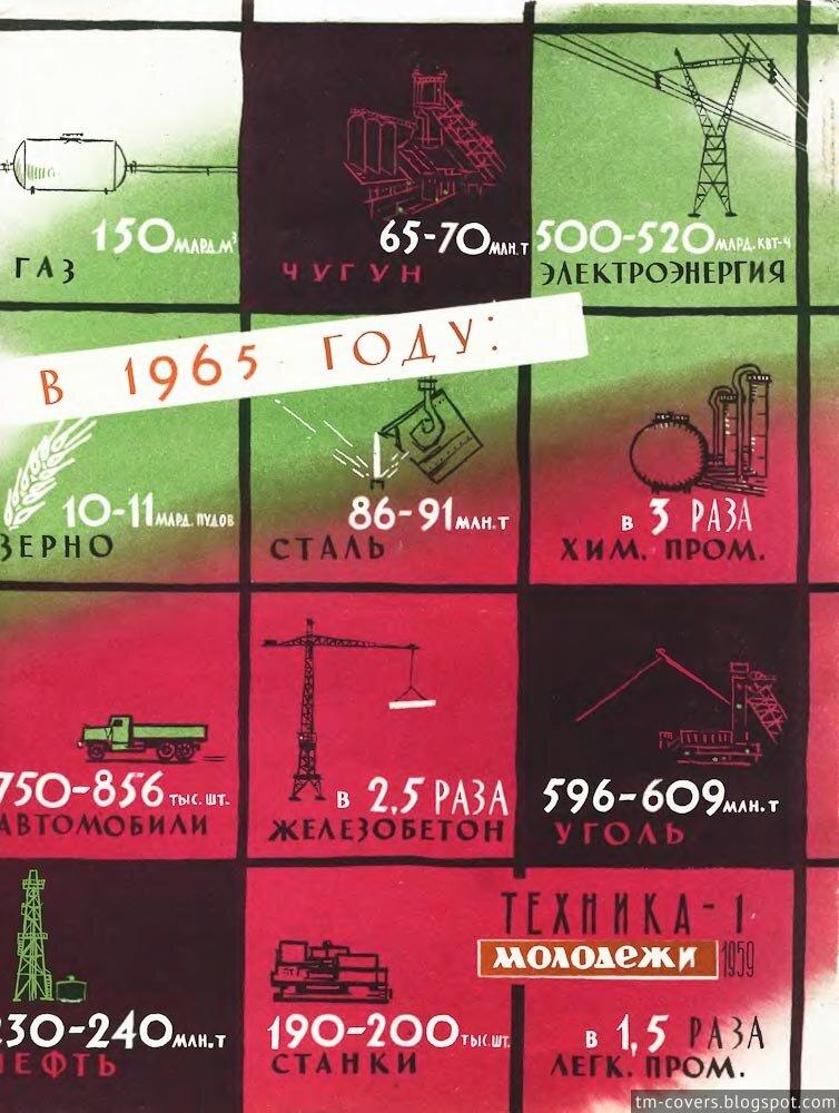 Техника — молодёжи, обложка, 1959 год №1
