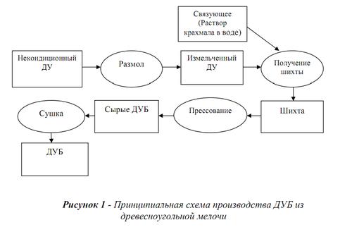 http://img-fotki.yandex.ru/get/5507/esolvik.e/0_6ef81_958f4a5e_L.jpg