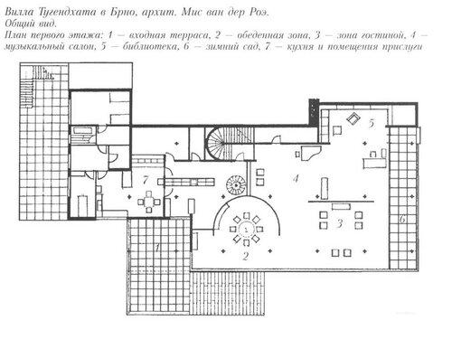 Вилла Тугендхата в Брно, архитектор Мис ван дер Роэ