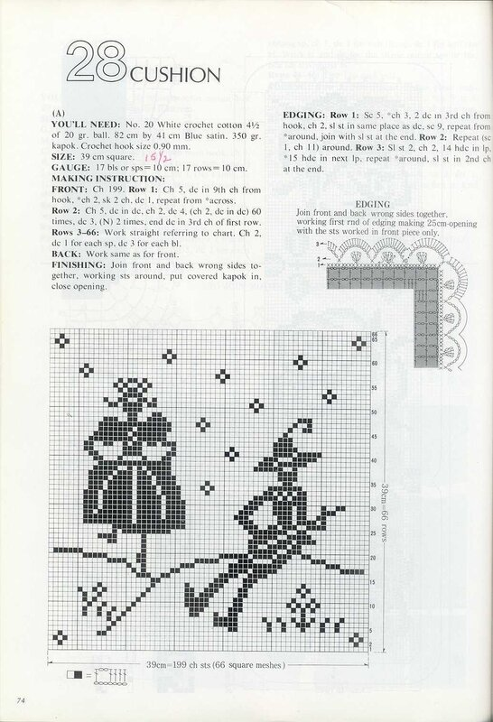 Комментарий мини платье филейное