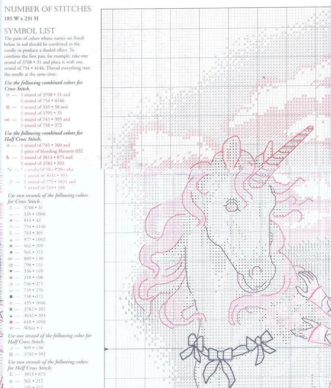 Вышивка крестом пара единорогов схема 21