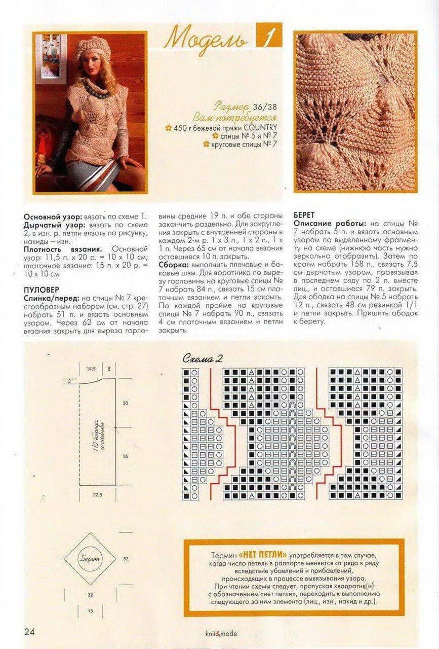 sovremenniy-molodezhniy-beret-spitsami-shema