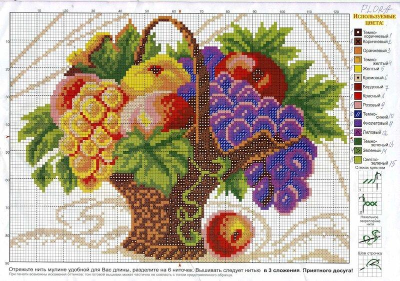 Большие схемы картин для вышивания крестиком