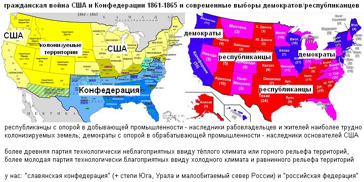 двухпартийная система США