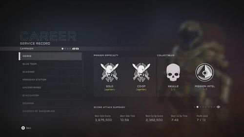 Статистика по миссиям