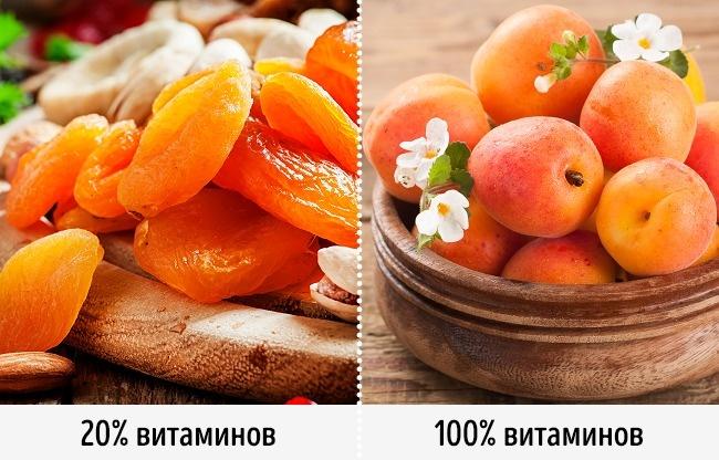 © 5PH / depositphotos.com  © Wiktory / depositphotos.com  При сушке фрукты теряют до80