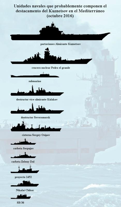 siria buques.jpg