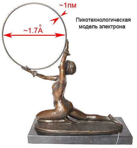 http://img-fotki.yandex.ru/get/5600/126580004.40/0_b1ec9_623b0fe3_orig.png