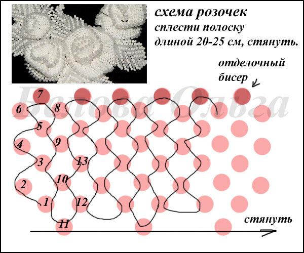 Подробная схема плетения розы