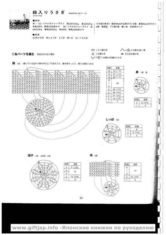 Вязание амигуруми