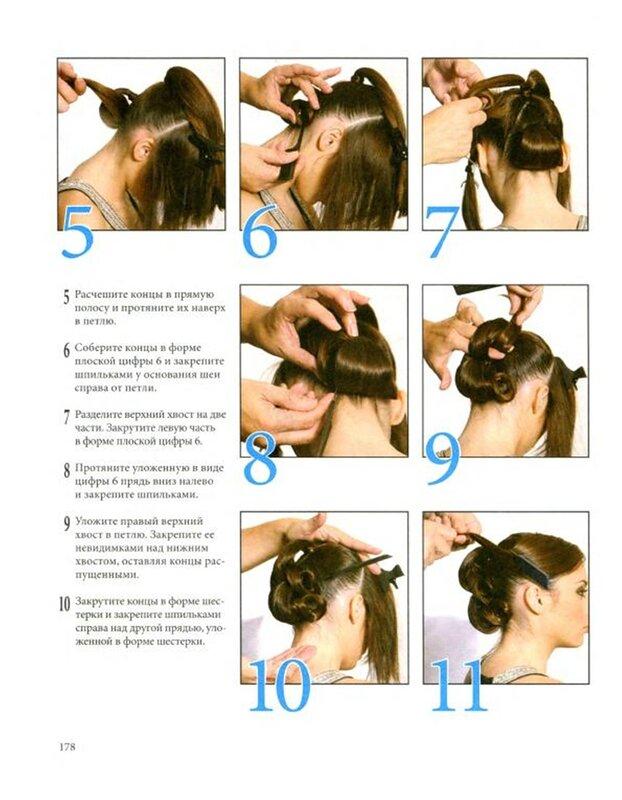 Стрижки каскад на средние волосы пошагово фото