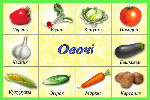 Овочі картинки