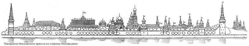 Панорама Московского кремля со стороны Москвы-реки