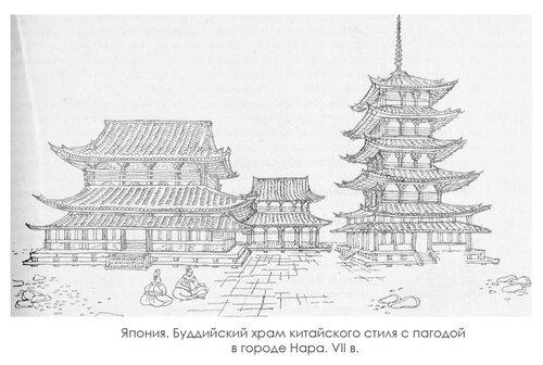 Япония. Буддийский храм китайского стиля с пагодой в городе Нара, общий вид