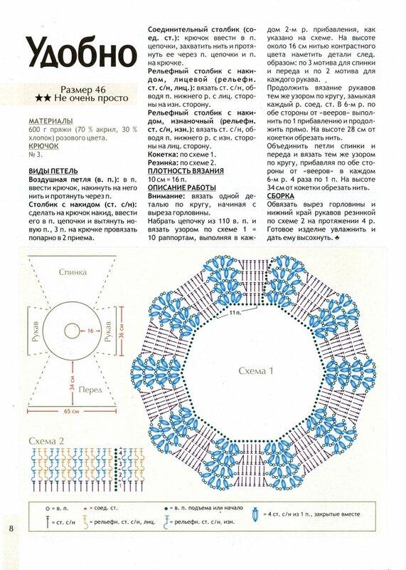Вязание крючком кокетка по кругу схема и описание