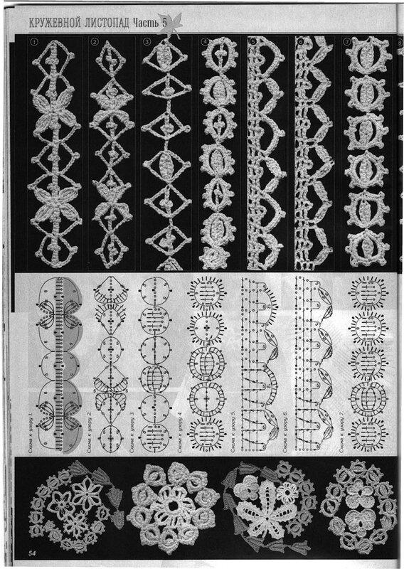 Шнуры, цепочки, тесьма - применение. Материалы, приспособления для их создания.  0_4d733_74a1b06f_XL