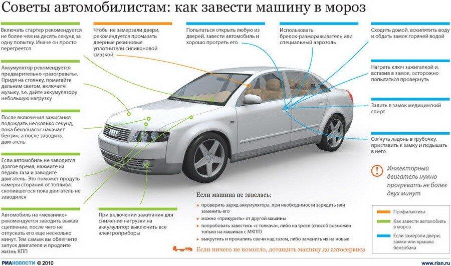 Работа в интернете тольятти
