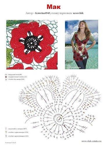 Схемки цветов для украшения летнего гардероба.