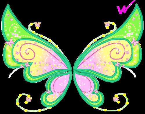 Игра Тест кто твоя звезда и крылья винкс фей