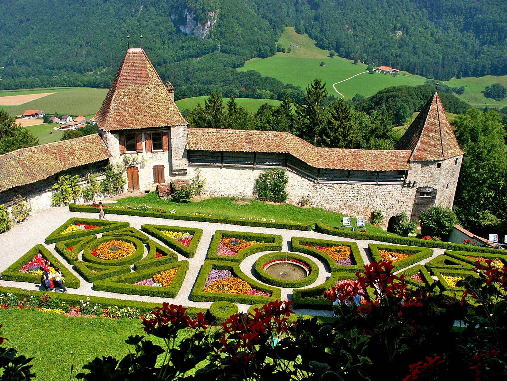 Швейцария — Швейцария