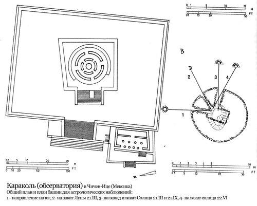 Караколь (обсерватория), план