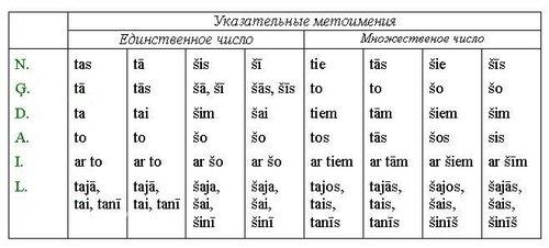 http://img-fotki.yandex.ru/get/5604/anton-liliya.9/0_5a0bb_244d6e52_L.jpg