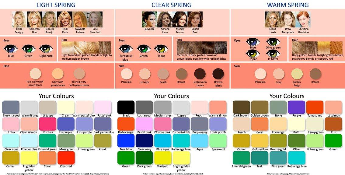Какие цвета одежды подходят бледной коже