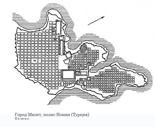 Генплан древнегреческого города Милет
