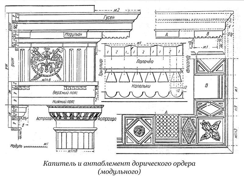 Капитель и антаблемент модульного дорического ордераа