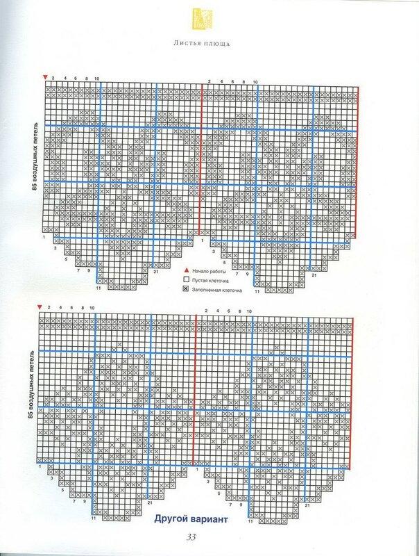 Meravigliosi bordi all 39 uncinetto a filet uncinetto passione for Bordi per lenzuola