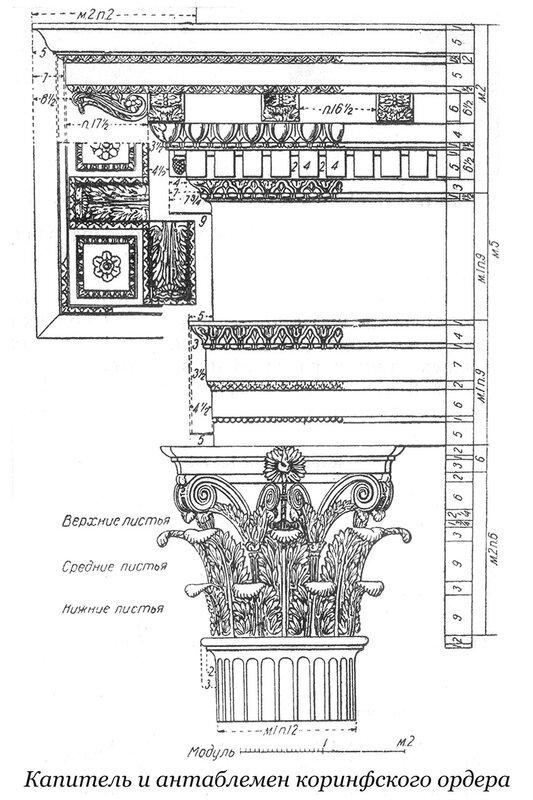 Капитель и антаблемент коринфского ордера по Виньоле, чертеж