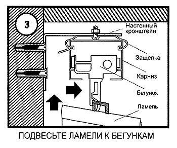 Инструкция по установке вертикальных жалюзи.