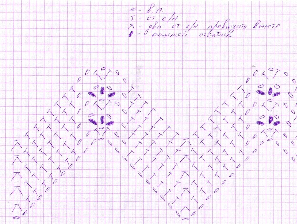 Схема Мятной кофточки