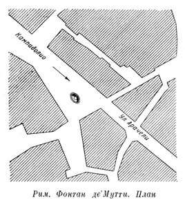 Фонтан де'Мутти в Риме, план