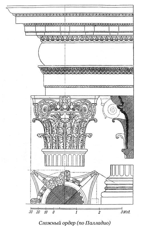 Капитель и антаблемент сложного ордера по Палладио, чертеж