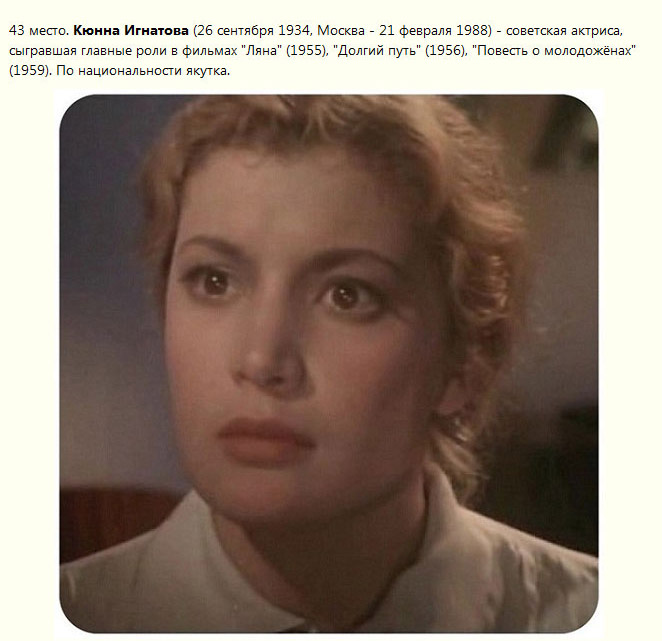 Самые красивые актрисы