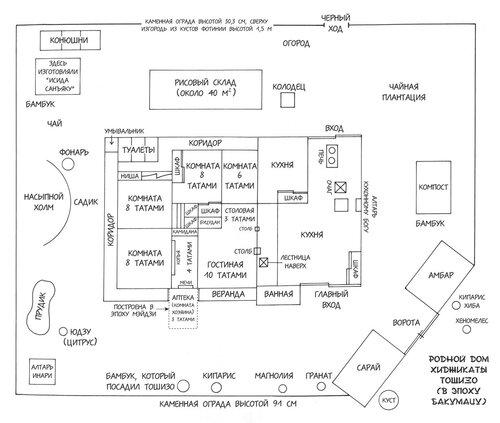 План дома Хиджикаты Тошизо