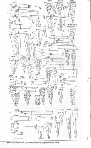 схемы ножей со сварными