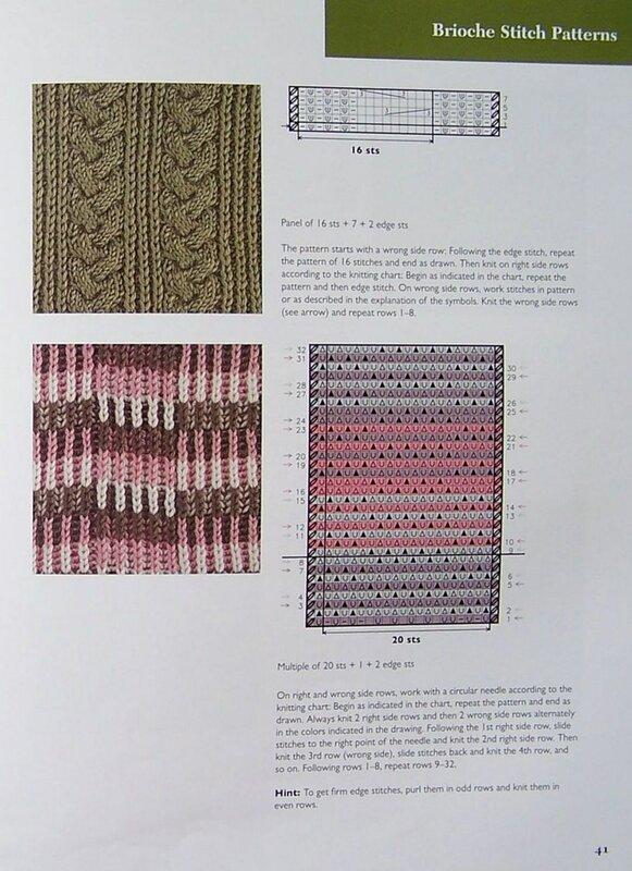 образцы вязок спицами.  Последняя.  Образцы плотного вязания на спицах.