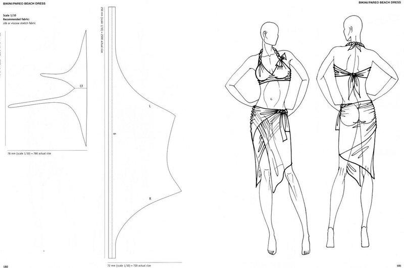 Пляжные наряды, которые не нужно шить!