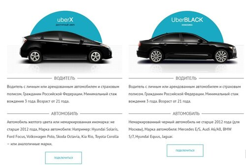 Приехали. Uber заходит в Челябинск