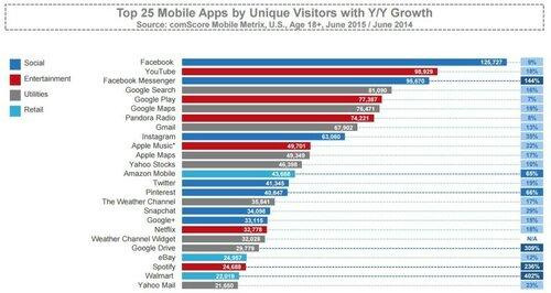 Top-25-Apps-800x425.jpg