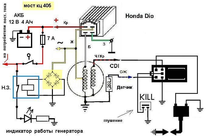 «Индикатор работы генератора .