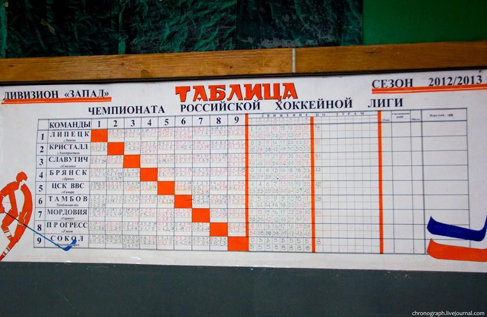 самарского ЦСК ВВС Алексей